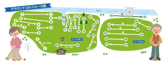 グランドゴルフのコースマップ
